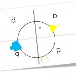 Déchiffrer: ne pas confondre p,b,d,q